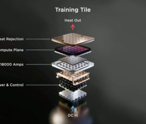 The chip to conquer AI, the Tesla D1 Dojo.